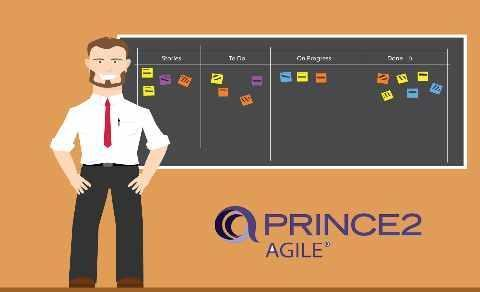 Prince2 Agile Foundation | 01