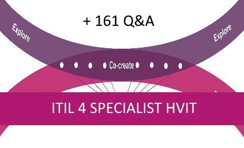 ITIL 4 HVIT | ALL