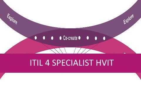 ITIL 4 HVIT